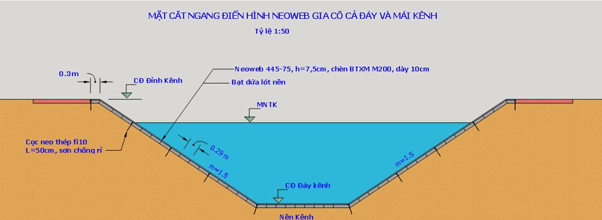 1.2.Neoweb gia cố bảo vệ cả đáy và mái kênh